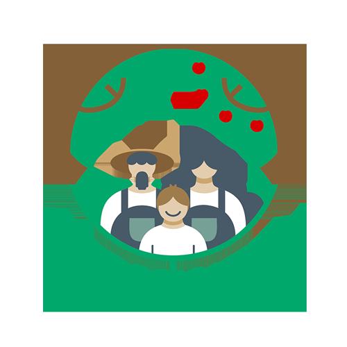 Farmwell